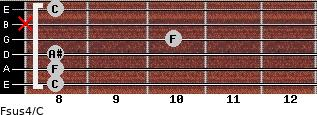 Fsus4/C for guitar on frets 8, 8, 8, 10, x, 8