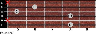 Fsus4/C for guitar on frets 8, x, 8, 5, 6, x