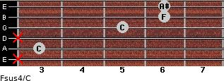 Fsus4/C for guitar on frets x, 3, x, 5, 6, 6