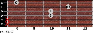 Fsus4/C for guitar on frets x, x, 10, 10, 11, 8