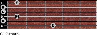 G+9 for guitar on frets 3, 0, 1, 0, 0, 1