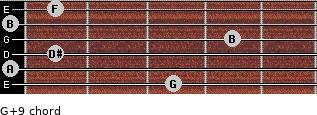 G+9 for guitar on frets 3, 0, 1, 4, 0, 1