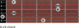 G+9 for guitar on frets 3, 0, 1, 4, 4, 1
