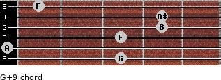 G+9 for guitar on frets 3, 0, 3, 4, 4, 1