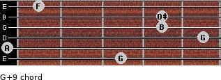 G+9 for guitar on frets 3, 0, 5, 4, 4, 1