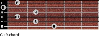 G+9 for guitar on frets 3, 2, 1, 2, 0, 1