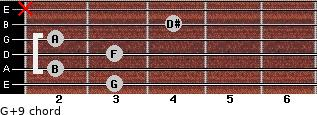G+9 for guitar on frets 3, 2, 3, 2, 4, x