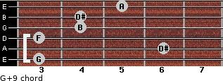 G+9 for guitar on frets 3, 6, 3, 4, 4, 5