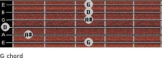 G- for guitar on frets 3, 1, 0, 3, 3, 3