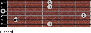 G- for guitar on frets 3, 1, 5, 0, 3, 3