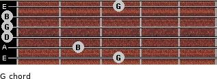G for guitar on frets 3, 2, 0, 0, 0, 3