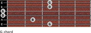 G for guitar on frets 3, 2, 0, 0, 3, 3