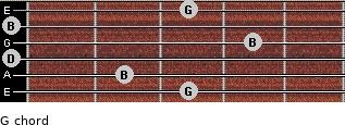G for guitar on frets 3, 2, 0, 4, 0, 3