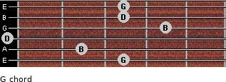 G for guitar on frets 3, 2, 0, 4, 3, 3
