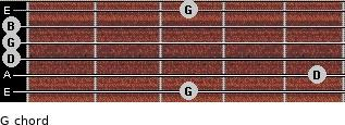 G for guitar on frets 3, 5, 0, 0, 0, 3