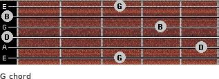 G for guitar on frets 3, 5, 0, 4, 0, 3
