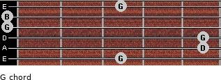G for guitar on frets 3, 5, 5, 0, 0, 3