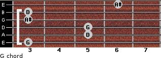 G- for guitar on frets 3, 5, 5, 3, 3, 6