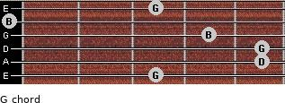 G for guitar on frets 3, 5, 5, 4, 0, 3
