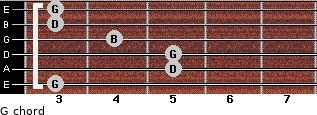 G for guitar on frets 3, 5, 5, 4, 3, 3