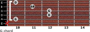 G- for guitar on frets x, 10, 12, 12, 11, 10