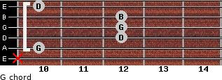 G for guitar on frets x, 10, 12, 12, 12, 10