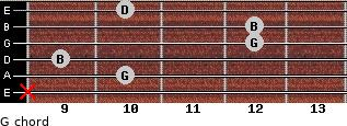 G for guitar on frets x, 10, 9, 12, 12, 10