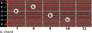 G for guitar on frets x, 10, 9, 7, 8, x