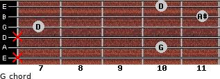 G- for guitar on frets x, 10, x, 7, 11, 10