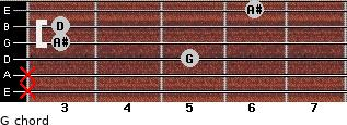 G- for guitar on frets x, x, 5, 3, 3, 6