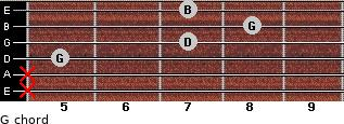 G for guitar on frets x, x, 5, 7, 8, 7
