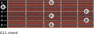 G11 for guitar on frets 3, 5, 3, 5, 0, 3