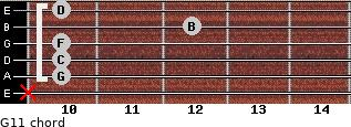 G11 for guitar on frets x, 10, 10, 10, 12, 10