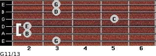 G11/13 for guitar on frets 3, 2, 2, 5, 3, 3