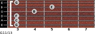 G11/13 for guitar on frets 3, 3, 3, 4, 5, 3