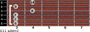 G11 add(m2) for guitar on frets 3, 3, 3, 4, 3, 4
