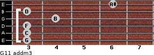 G11 add(m3) for guitar on frets 3, 3, 3, 4, 3, 6