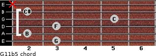 G11b5 for guitar on frets 3, 2, 3, 5, 2, x