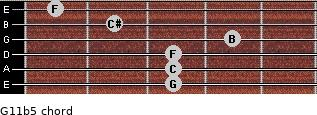 G11b5 for guitar on frets 3, 3, 3, 4, 2, 1