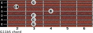 G11b5 for guitar on frets 3, 3, 3, 4, 2, 3