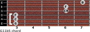 G11b5 for guitar on frets 3, 3, 3, 6, 6, 7
