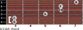 G11b5 for guitar on frets 3, 3, 5, 6, 6, 7