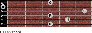 G11b5 for guitar on frets 3, 4, 3, 5, 0, 3