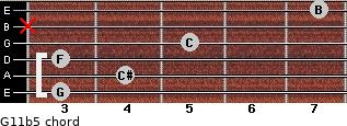 G11b5 for guitar on frets 3, 4, 3, 5, x, 7