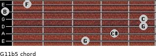 G11b5 for guitar on frets 3, 4, 5, 5, 0, 1