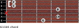 G11b5 for guitar on frets 3, 4, x, 4, 1, 1