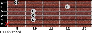G11b5 for guitar on frets x, 10, 10, 10, 12, 9