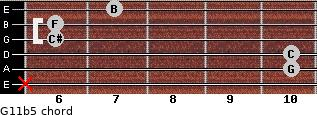 G11b5 for guitar on frets x, 10, 10, 6, 6, 7