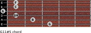 G11#5 for guitar on frets 3, 2, 1, 0, 1, 1