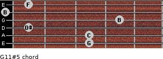 G11#5 for guitar on frets 3, 3, 1, 4, 0, 1